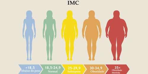 obesidade-2