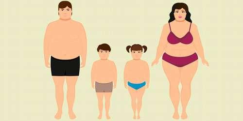 obesidade-3